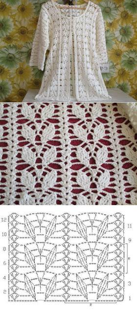 Patron punto Crochet Imagen Punto de hojas a crochet muy fácil y rápido para blusas y cobijas por MAJOVEL CROCHET