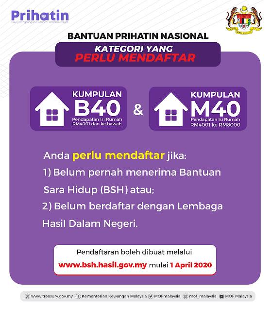Bantuan Prihatin Nasional – Cara Semak dan Mohon B40 dan M40