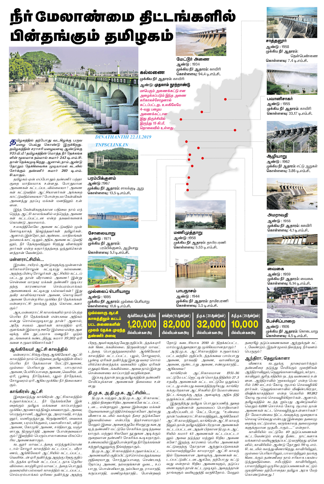 Water Management in Tamil Nadu - Article