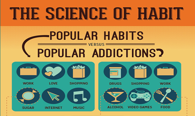 The Science Of Habit: Popular Habits Vs. Popular Addictions