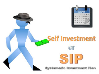Picture Shows investor's dilemma of Self-Investment or SIP?