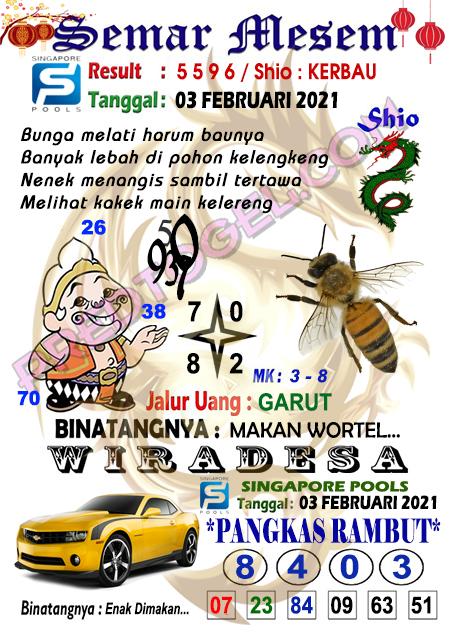 Syair Sgp Semar Mesem Rabu 03 Februari 2021