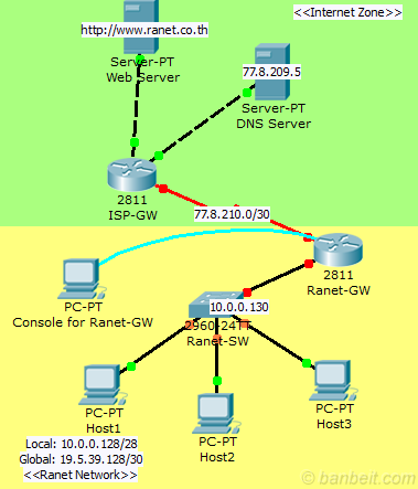 CCNA LAB - 4.9 DHCP (Dynamic Host Configuration Protocol)
