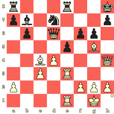 Les Blancs jouent et matent en 4 coups - Frantisek Vykydal vs Tadeus Nemec, Bratislava, 1979