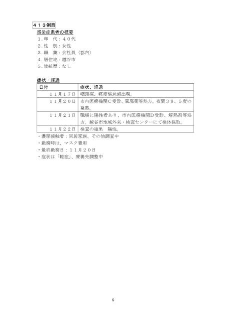 新型コロナウイルス感染症患者の発生について(11月22日発表)