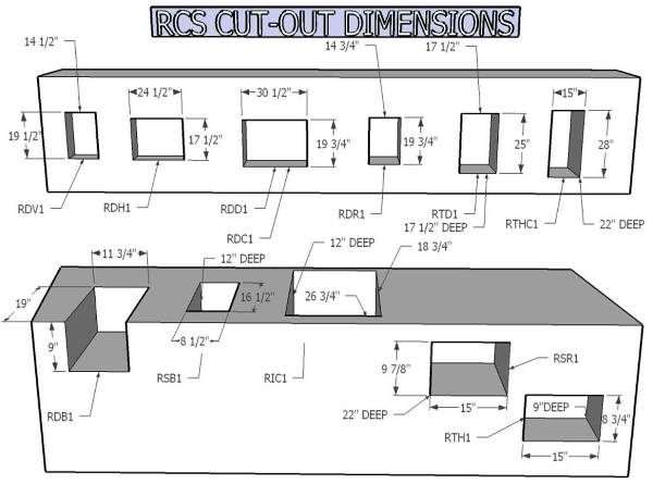 Outdoor Kitchen: RCS Brand Cutout Dimensions, Built in Ice ...