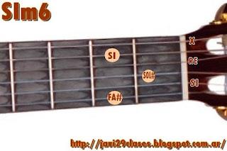 Bm6 chord