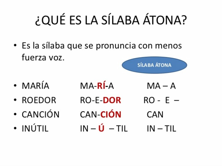 Acento Ortografico Silabas Atonica