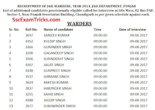 Punjab Police Jail Warder Interview List 2017
