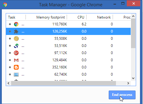 Google Chrome Mac Task Manager