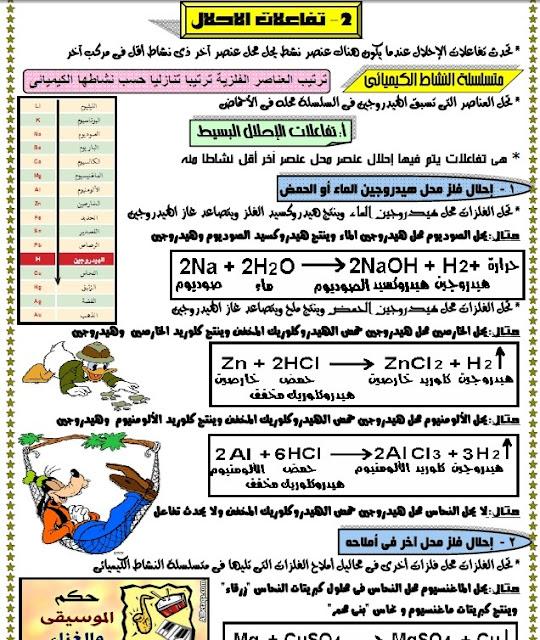 مذكرة علوم للصف الثالث الاعدادى الترم الثانى