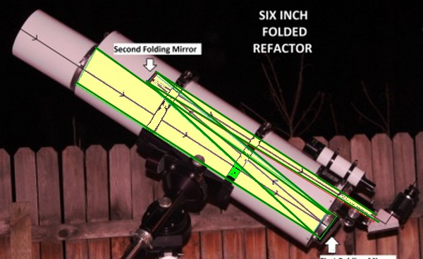 Fullerscopes Telescope Mountings 7 Quot F 12 Istar Folded
