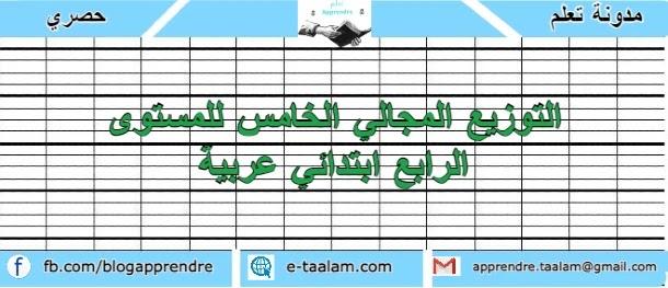 التوزيع المجالي الخامس للمستوى الرابع ابتدائي عربية 2020/2021