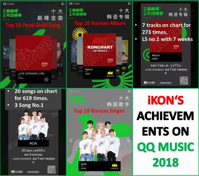 iKON 'Love Scenario' wins Top 10 Peak Gold Song on China Music Site