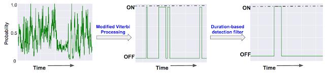 Adding Sound Effect Information to YouTube Captions - Google Updates