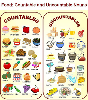 uncountable noun, countable uncountable noun, contoh countable noun