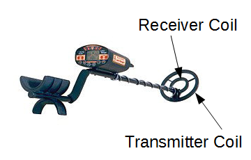 Inventor by Night: Choosing a Metal Detector Circuit