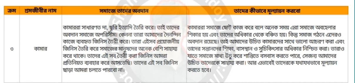 ৭ম- সপ্তম শ্রেণির ৫ম সপ্তাহের বাংলা এসাইনমেন্ট উত্তর ও সমাধান ২০২১-class 7 5th Week Bangla Assignment Answer 2021