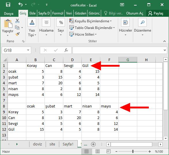 Excel işlemi tersine çevir - www.ceofix.com