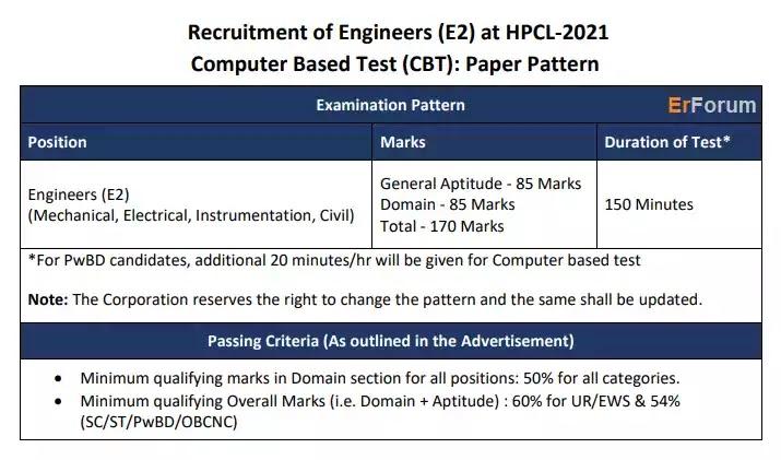 hpcl-exam-model-paper