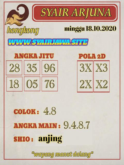 Kode syair Hongkong Minggu 18 Oktober 2020 259