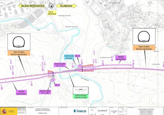 Plano del proyecto previsto en la zona de Gorostiza