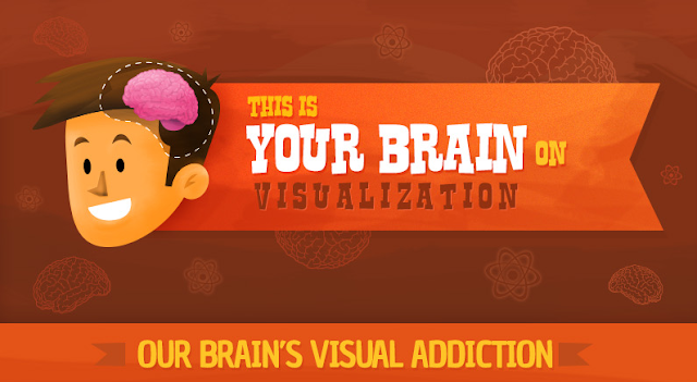 Why Our Brain Love Visual Data #Infographic