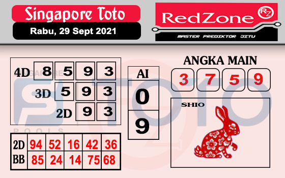 Redzone Sgp Rabu 29 September 2021