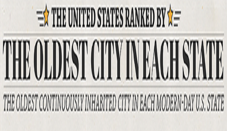 The United States Ranked by the Oldest City in Each State #infographic