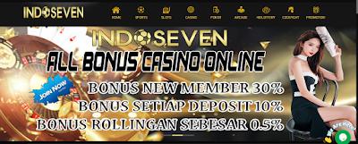 Situs Untuk Bermain Slot Online Terbagus Dan Teraman 2020