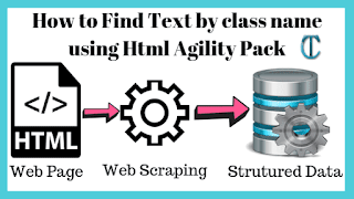 How to Find Text by class name using Html Agility Pack C#