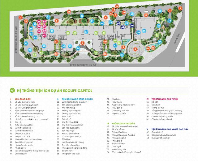Tiện ích chung cư Ecolife Lê Văn Lương