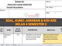 Soal dan Kunci Jawaban UAS/PAS Kelas 4 Tema 6, Tema 7, Tema 8, Tema 9 Semester 2 dan Kisi-Kisi Terbaru