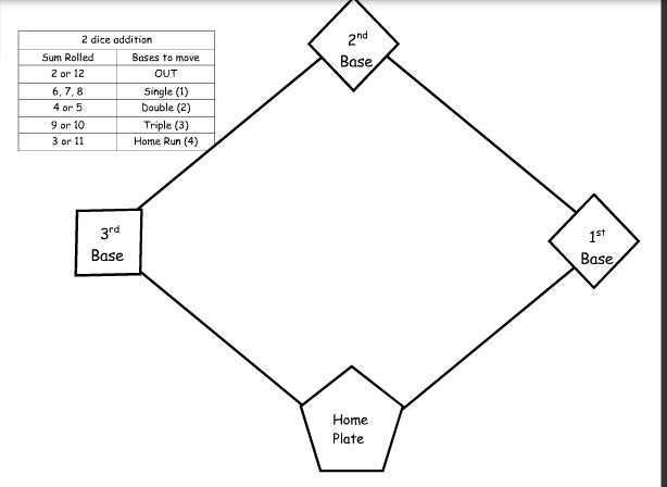 Homeschool Parent: Baseball Addition