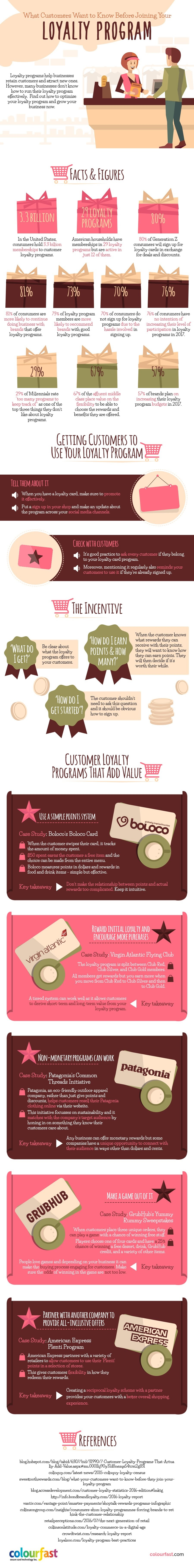What Customers Want To Know Before Joining Your Loyalty Program