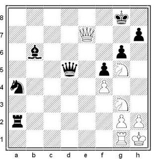 Posición de la partida de ajedrez Brambilla - Daversa (Italia, 2000)