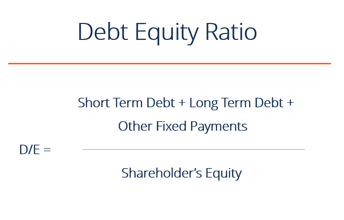 Debt to Equity Ratio (DER) Formula - Project Management