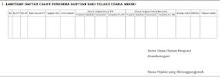 Daftar nama usulan penerima BPUM UMKM