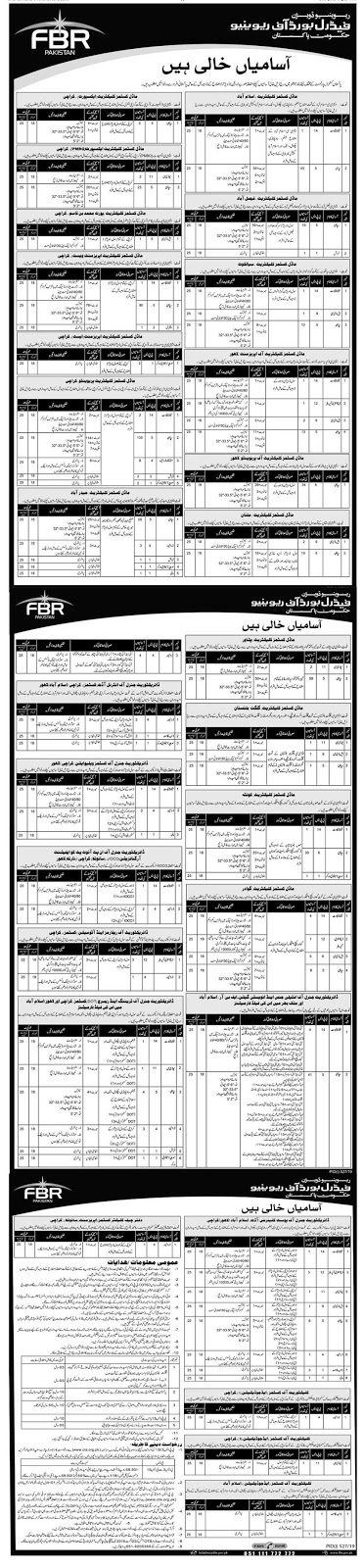FBR Jobs July, FBR Jobs Islamabad, FBR Jobs 2019 OTS Application Form