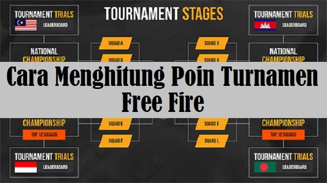 Cara Menghitung Poin Turnamen Free Fire