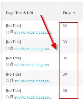 Cara membuat artikel postingan yang berkualitas