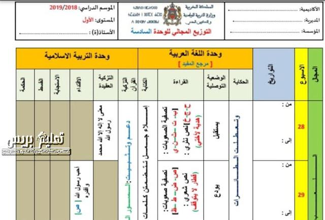 توزيع مجالي للوحدة السادسة مرجع المفيد في اللغة العربية المستوى الأول ابتدائي