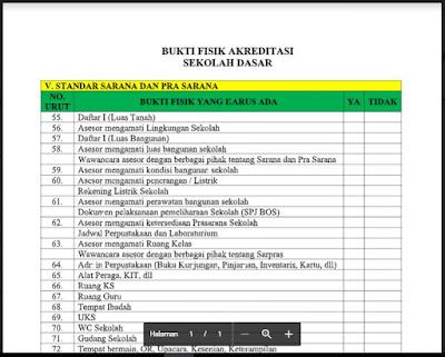 Download Gratis 21 Bukti Fisik V Standar Sarana dan Pra Sarana, Akreditasi di SD/MI, http://www.librarypendidikan.com/