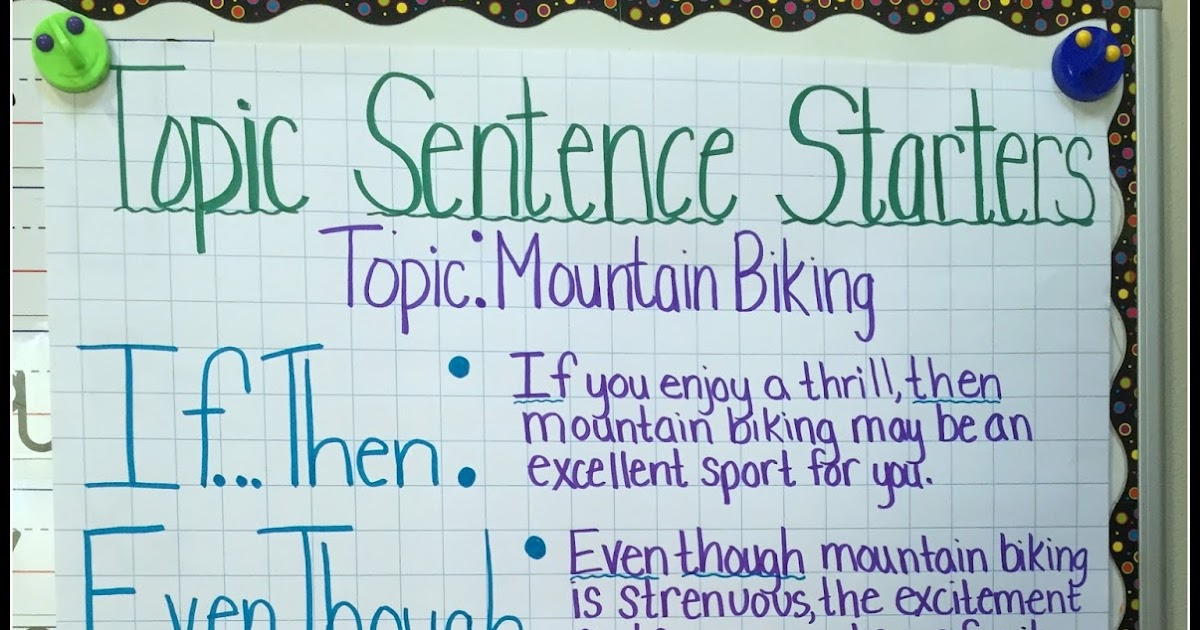 Teaching With A Mountain View  Topic Sentences