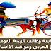 مسابقة وظائف الهيئة القومية للإنتاج الحربى ومواعيد الاختبارات
