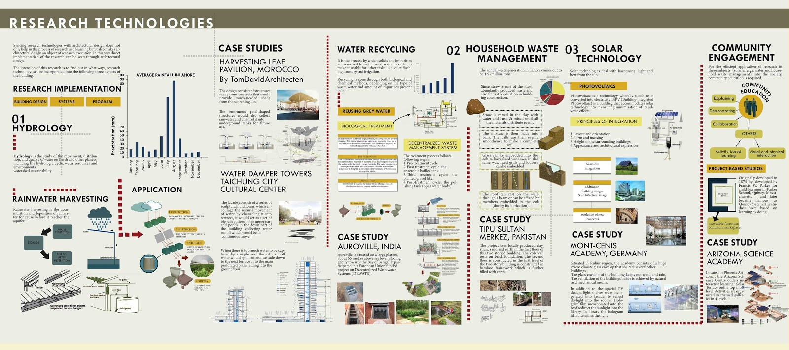 rain-water-harvesting, what-is-rain-water-harvesting, what-rain-water-harvesting, rain-water-harvesting-project, rain-water-harvesting-model, rain-water-harvesting-methods, rainwater-harvesting-system, rain-water-harvesting-drawing, advantages-of-rainwater-harvesting, rain-water-harvesting-pdf, rainwater-harvesting-diagram, rain-water-harvesting-pit, rain-water-harvesting-in-india, rain-water-harvesting-in-hindi, rain-water-harvesting-essay, rain-water-harvesting-ppt, rainwater-harvesting-filter, rain-water-harvesting-techniques, rain-water-harvesting-images, rain-water-harvesting-introduction, rain-water-harvesting-information, rain-water-harvesting-poster, about-rain-water-harvesting, rain-water-harvesting-bangalore, rain-water-harvesting-advantages, rain-water-harvesting-definition, importance-of-rain-water-harvesting, rain-water-harvesting-slogan, rain-water-harvesting-meaning-in-hindi, rain-water-harvesting-for-home, rain-water-harvesting-picture, project-on-rain-water-harvesting, essay-on-rain-water-harvesting, rain-water-harvesting-wikipedia, slogan-on-rain-water-harvesting, rain-water-harvesting-filter, rain-water-harvesting-filtration, rainwater-harvesting-tank, how-to-do-rainwater-harvesting, methods-of-rain-water-harvesting, rain-water-harvesting-cost, rain-water-harvesting-working-model, rain-water-harvesting-project-pdf, how-rain-water-harvesting-is-done, uses-of-rain-water-harvesting, rain-water-harvesting-methods-pdf, how-is-rain-water-harvesting-done, rain-water-harvesting-meaning, ppt-on-rain-water-harvesting, rain-water-harvesting-slideshare, rain-water-harvesting-at-home, rain-water-harvesting-speech, rain-water-harvesting-quotation, rain-water-harvesting-explanation, rain-water-harvesting-conclusion, rain-water-harvesting-chart, rain-water-harvesting-process, rain-water-harvesting-photos, rain-water-harvesting-methods-in-india, rain-water-harvesting-uses, rain-water-harvesting-quotes, rain-water-harvesting-history, rain-water-harvesting-objective