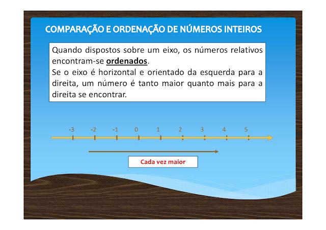 ORDENAÇÃO DE NÚMEROS INTEIROS