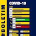 Afogados registra 8 casos de Covid-19 nesta quinta (29)