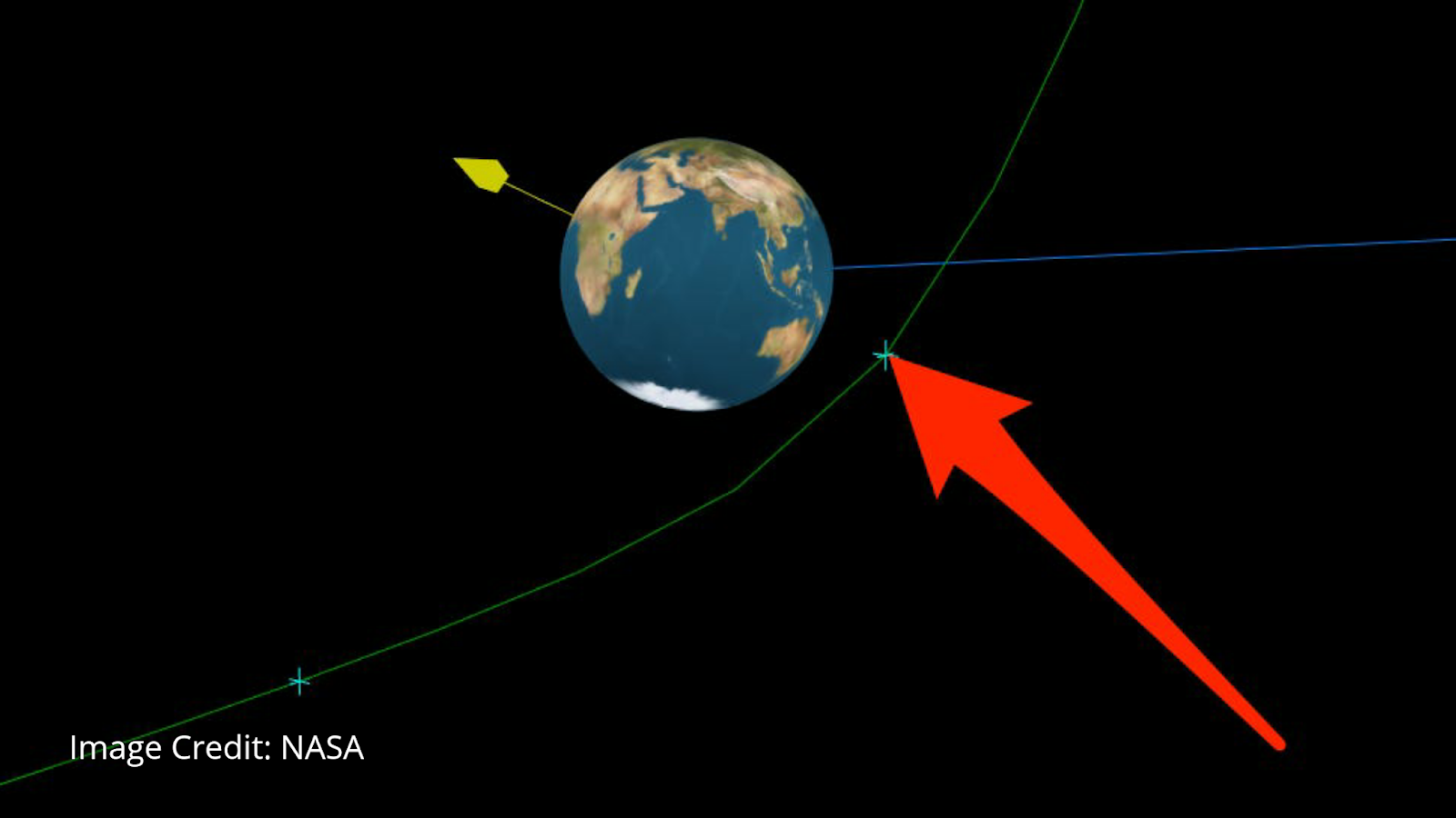 2020 Qg closest asteroid without hit