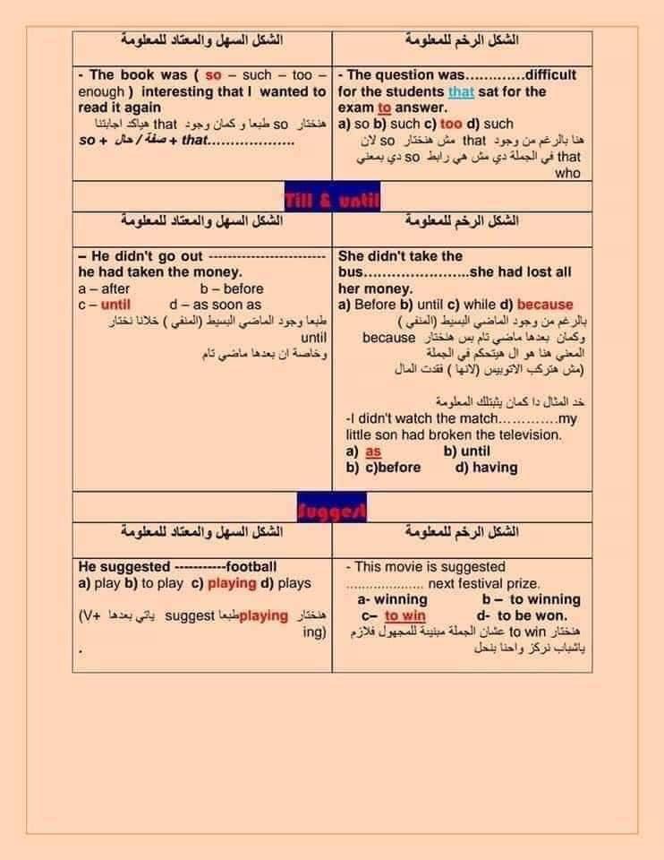 أهم تركات منهج اللغة الانجليزية للثانوية العامة  2